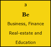 Business, Finance, Real Estate and Education