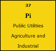 Public Utilities, Agriculture and Industrial
