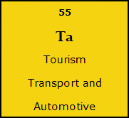 Tourism Transport and Automotive