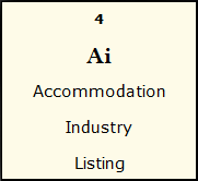 Accommodation Industry Listing